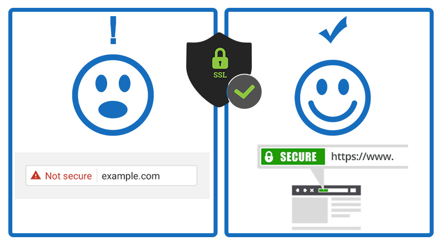 how to add an ssl certificate to a wordpress website